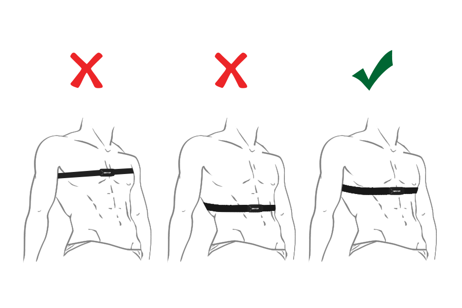 how to use chest straps