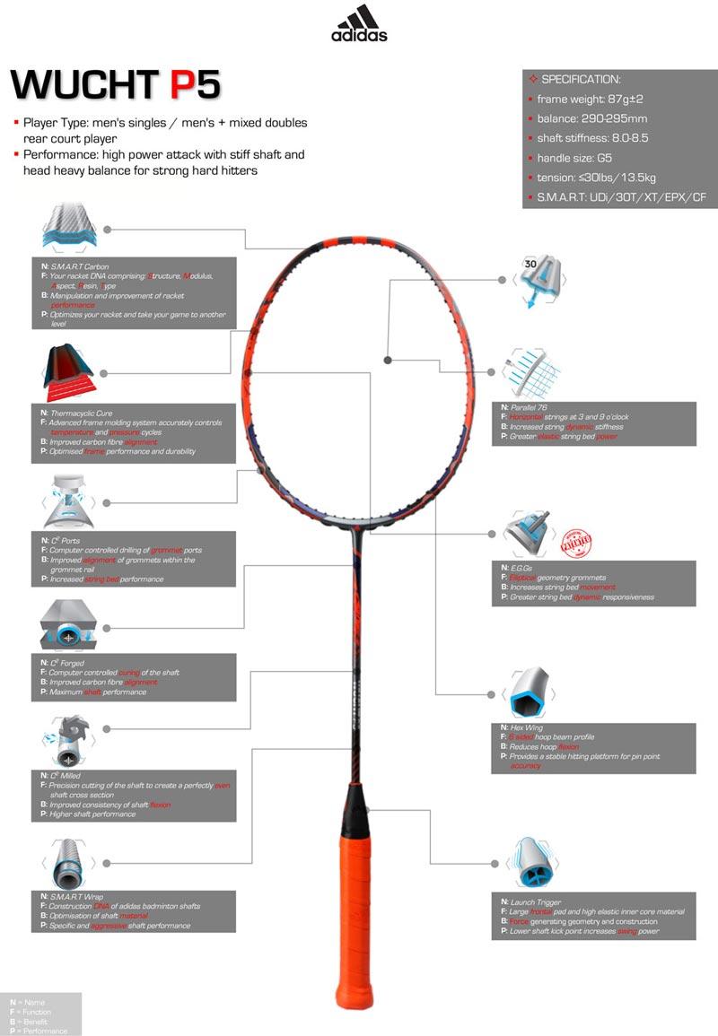 Buy Adidas Wucht P5 Badminton Racket - Sportsuncle