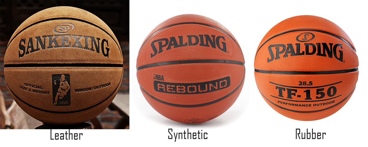 types of basketball