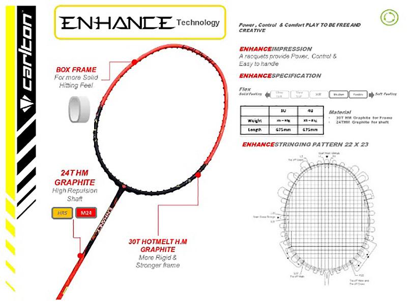 enhance xp technology