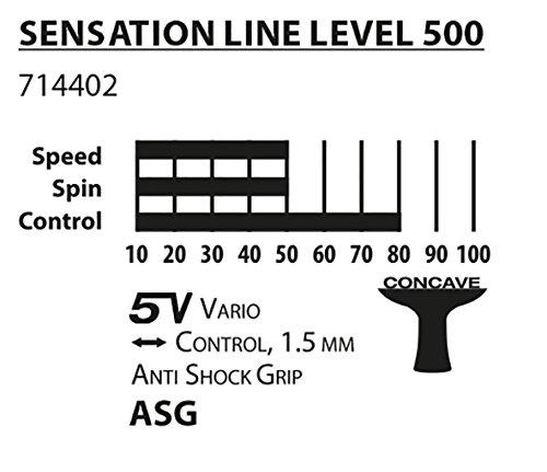 sensation 500