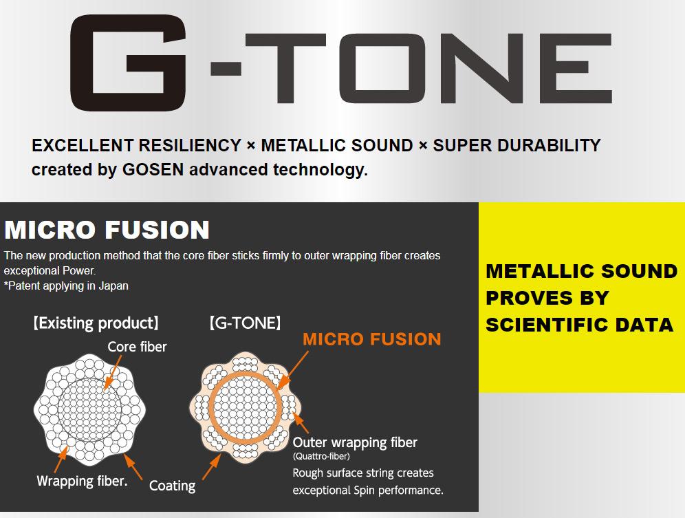 gtone technology