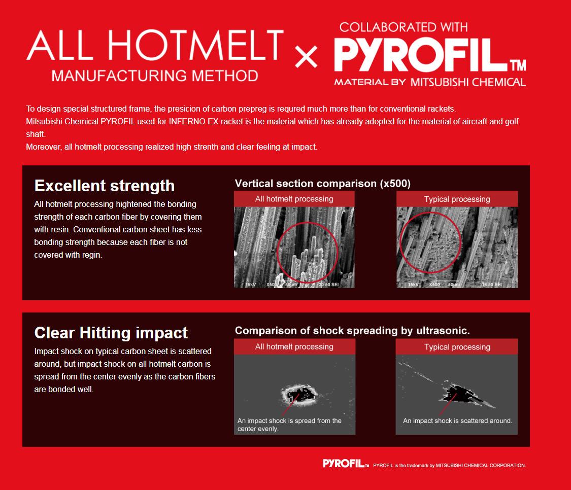 inferno material pyrofil