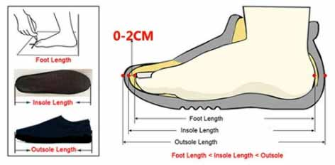 shoes measurement guide