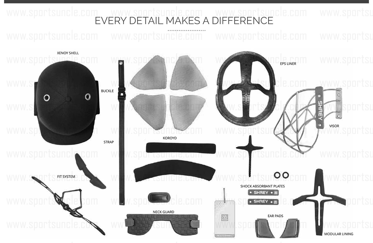 all details of the koroyd helmet