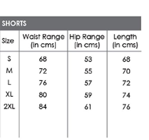 shorts chart